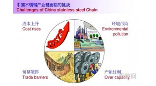 The origin and development of China stainless steel manufacturing